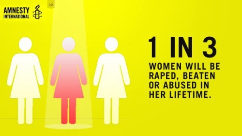 violence-against-women-stats