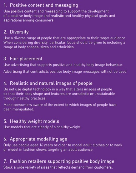 body-image-code-of-conduct-australia