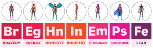i-am-elemental-action-figures-for-girls