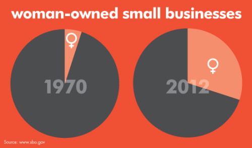 Infographic_woman-owned-business