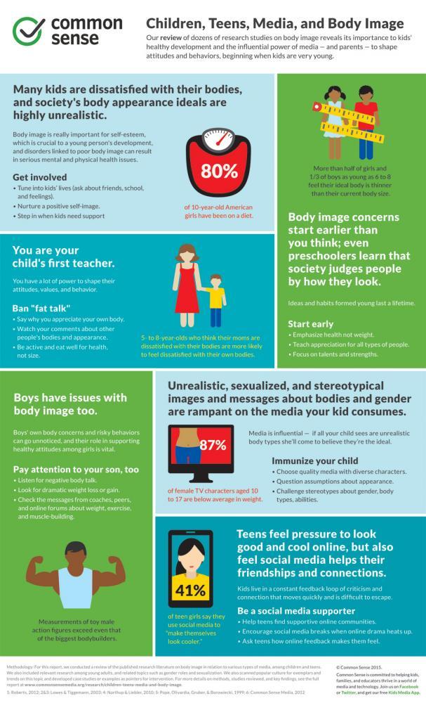 body-image-infographic-common-sense-media