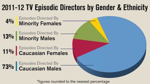 DGA-Diversity-Report-infographic