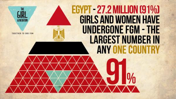 egypt-FGM