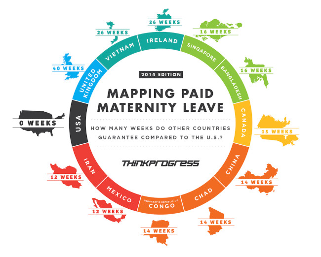 maternity-leave-globally