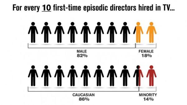 diversity-in-tv