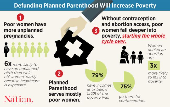 planned-parenthood