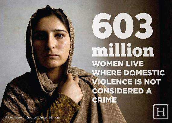 India-Domestic-Violence-statistic