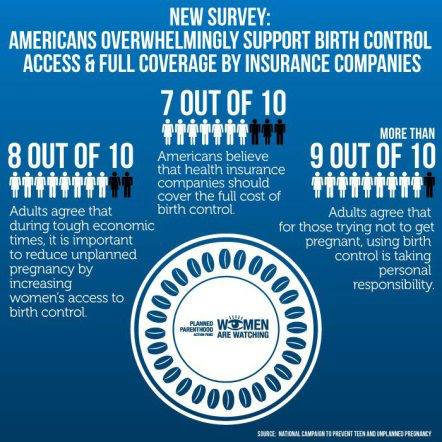 birth-control-data