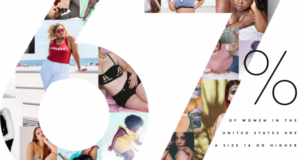 Refinery29, Aerie & Lane Bryant Join Forces For A Powerful Mov't To Dismantle Unconscious Body Bias In Media