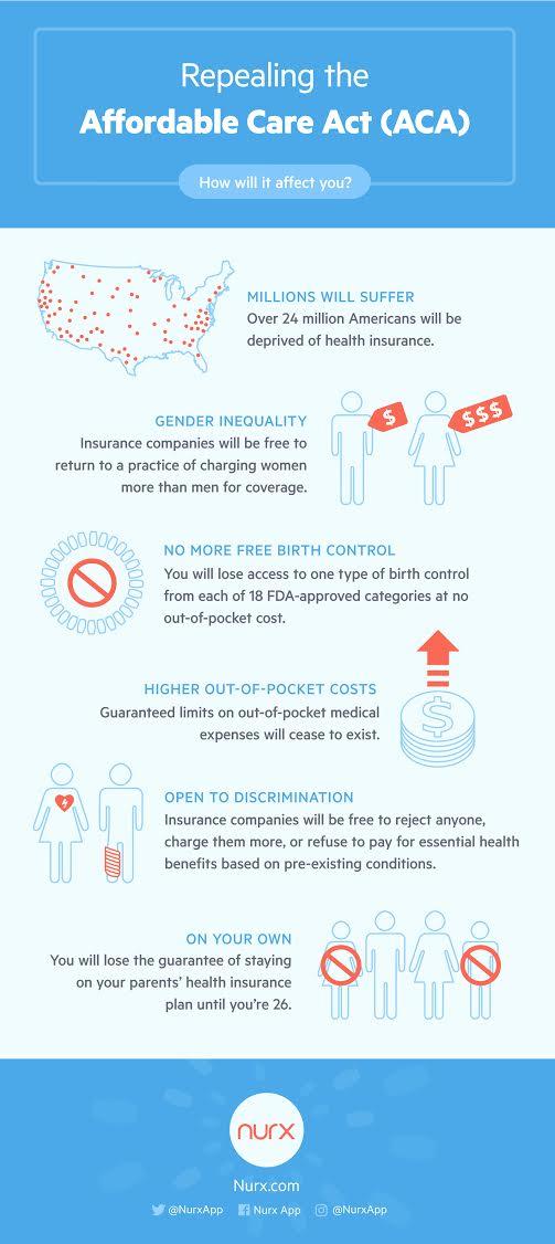nurx-birth-control-obamacare