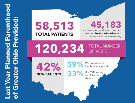 planned-parenthood-greater-ohio