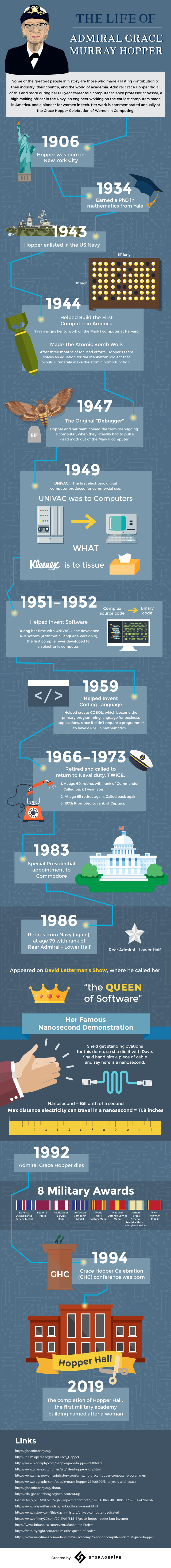 grace-hopper-storage-solutions-infographic