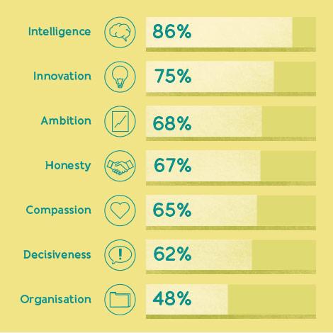 female-ceos-infographic-effective
