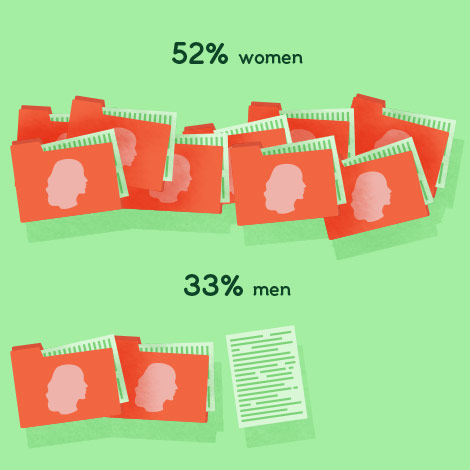 female-ceos-infographic-standard